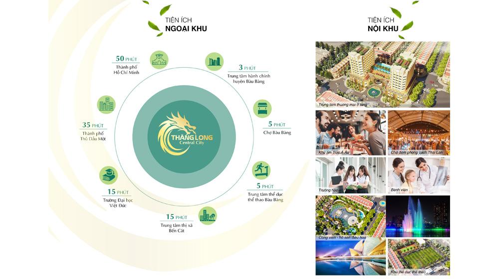 Tiện ích ngoại khu dự án Thăng Long Central City Bàu Bàng